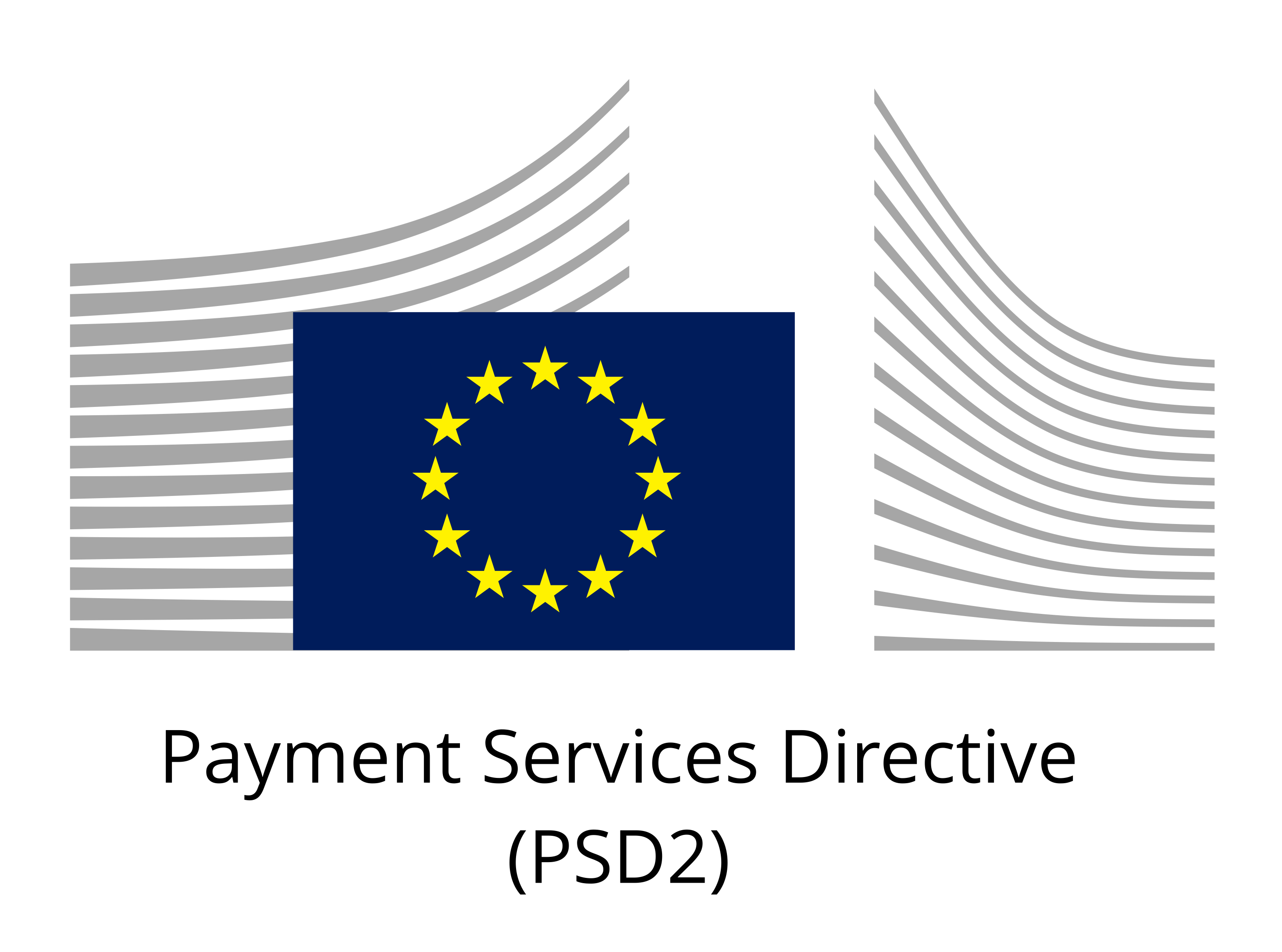 Payment Services Directive (PSD2)