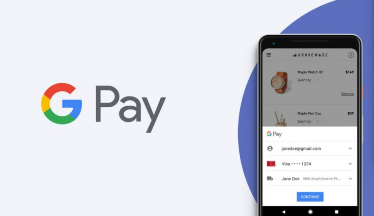 Google Pay as a Modern Day Technology